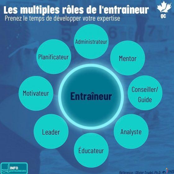 role_entraineur_e_s