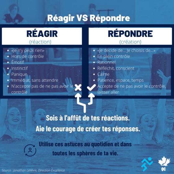 reagir_vs_repondre